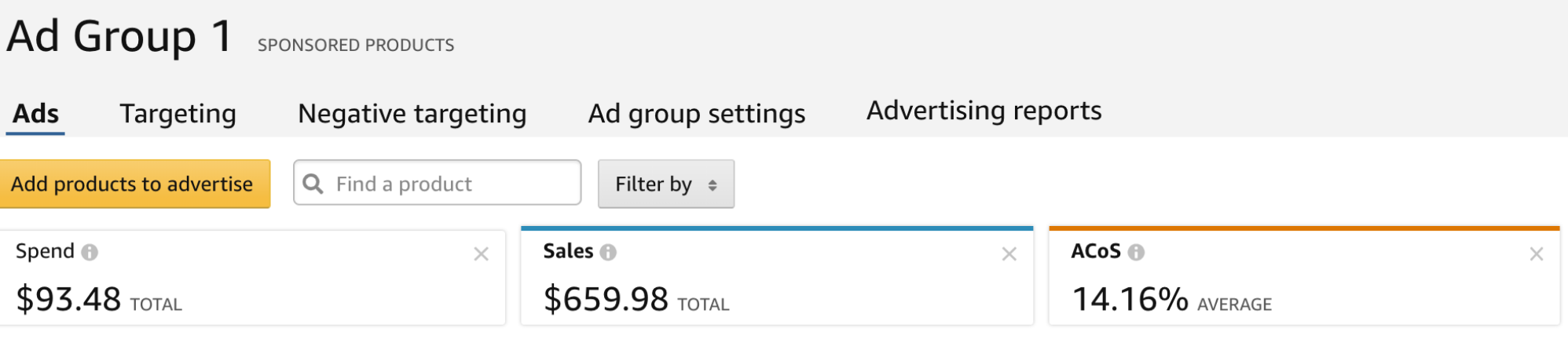 A recent Discovery Campaign for Amazon PPC ads